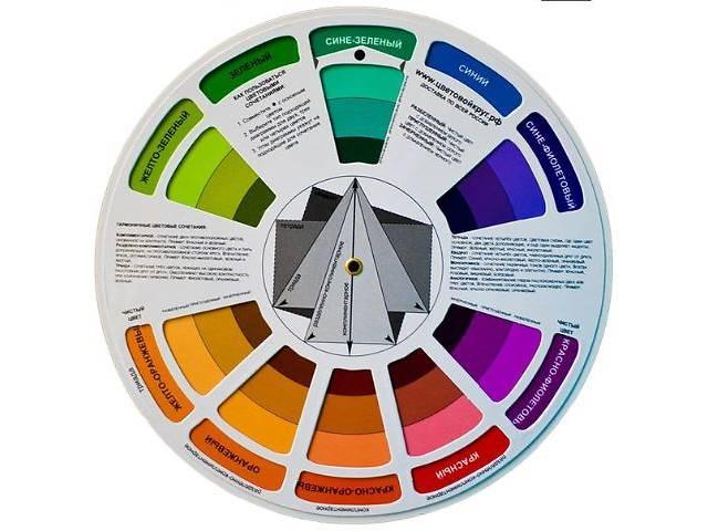 Продам цветовой круг для сочетания цветов, диаметр 20 см, цена 150 грн., купить в киеве - prom.ua (id# 29178289).
