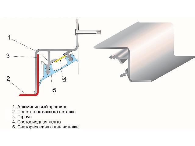 """бу Профиль для """"парящих"""" потолков Altior в Запорожье"""