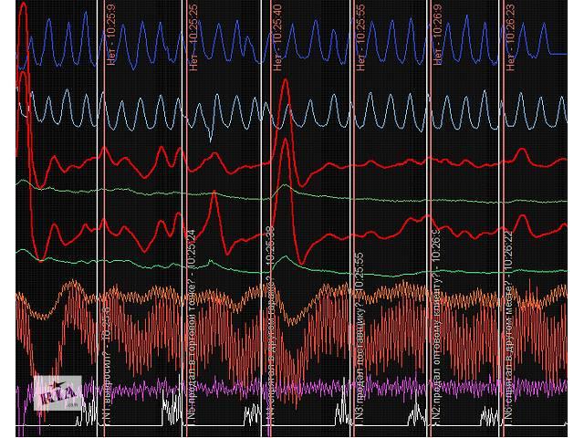 бу Проверки на детекторе лжи Кривой Рог в Днепре (Днепропетровск)