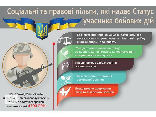 бу Работа от 7000 грн. в Харькове