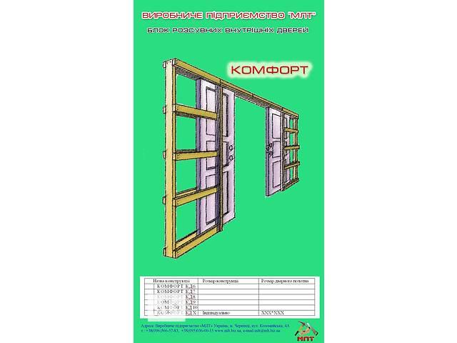 продам раздвижные двери бу в Черновцах