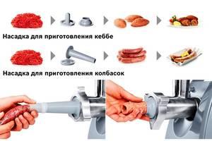 Новые Запчасти для мясорубок