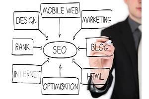 Сфера маркетинга SEO, интернет-маркетолог Неполный день Частичная занятость
