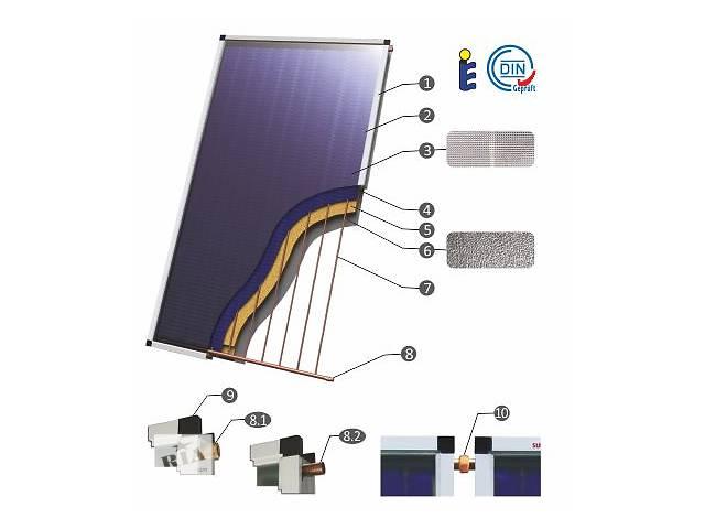 продам Солнечные коллектора ТМ Sunsystem бу в Львове