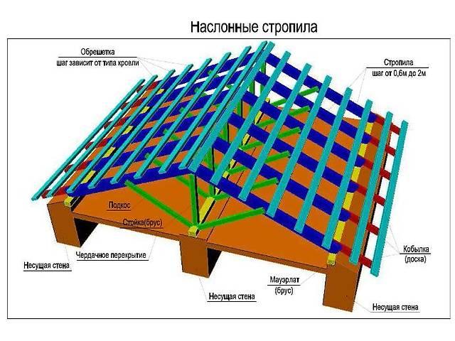 купить бу Строительные,отделочные работы.  в Украине