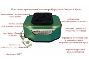 Стимулятор циркуляции энергии и крови («СЦЭК»)
