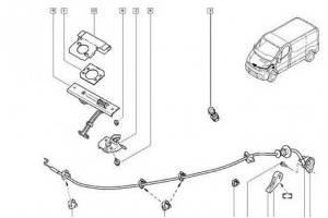 Новые Тросы капота Renault Trafic
