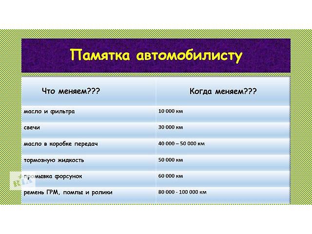 купить бу Внимание! Обязательное ТО! СТО ДОМ АВТО МОЙКА Харьков Клочковская 370  в Харькове