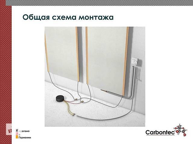 Инфракрасное полотно- объявление о продаже  в Киеве