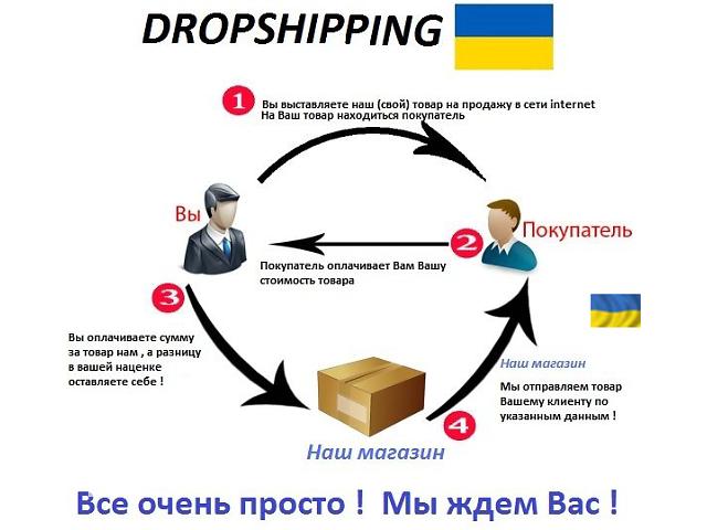 Интернет магазин детских товаров - дропшиппинг- объявление о продаже  в Черноморске (Ильичевск)