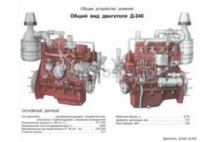 б/у Блоки двигателя МТЗ 80