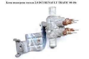Тосол Renault Trafic