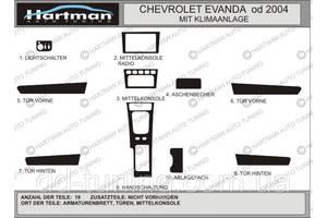Торпедо/накладка Chevrolet Evanda