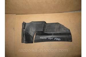 Накладка кузова Renault Kangoo