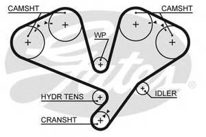 Ремень ГРМ Hyundai XG