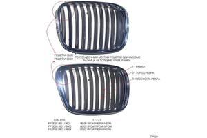 Решётки радиатора BMW 5 Series