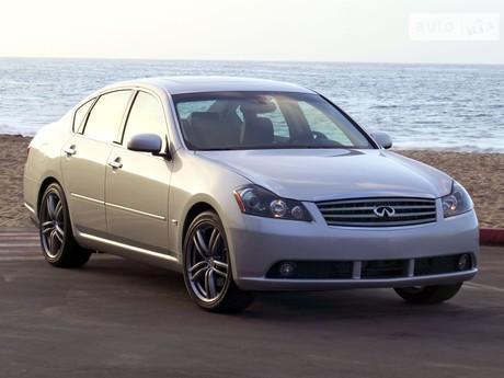 Subaru SVX 2012