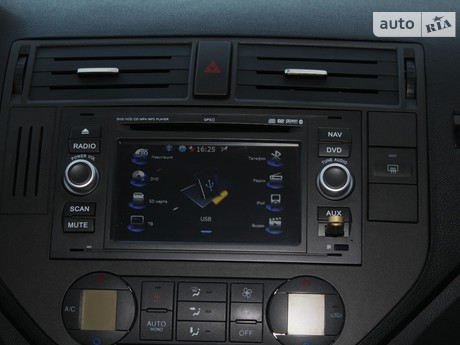 Ford C-Max 1.6 MT (125 л.с.) 2006