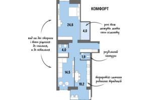 ЖК DreamTown: планування 2-кімнатної квартири 75 м²