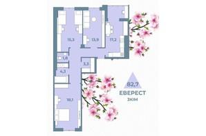 ЖК Kyiv Sky: планування 3-кімнатної квартири 82.7 м²