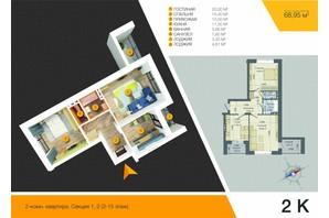 ЖК Південний: планування 2-кімнатної квартири 68.95 м²