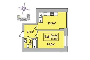 ЖК Центральний Premium: планування 1-кімнатної квартири 36.3 м²