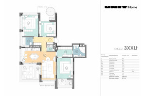 ЖК Unit.Home: планування 3-кімнатної квартири 123.5 м²