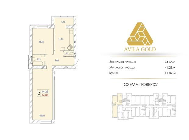 ЖК Avila Gold