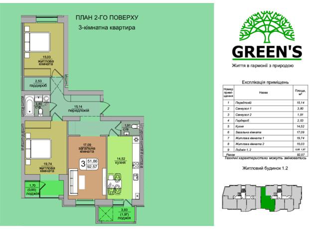 ЖК «Green's»