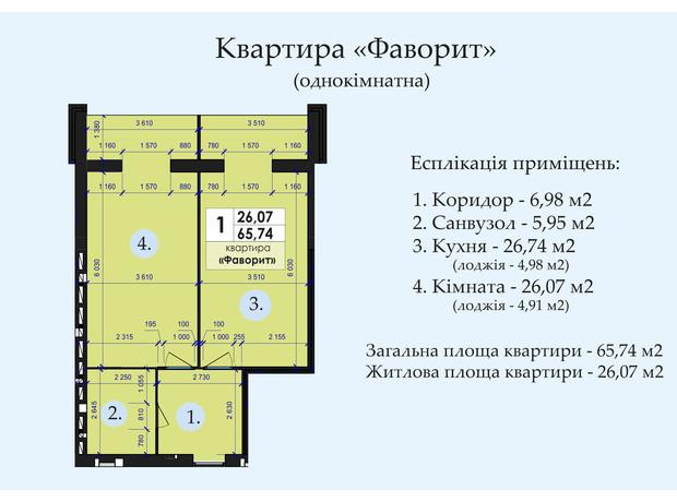 ЖК Петровський квартал