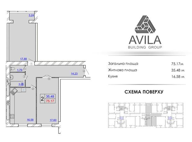 ЖК Avila Comfort II