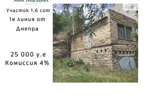 Продається земельна ділянка 1.6 соток у Херсонській області