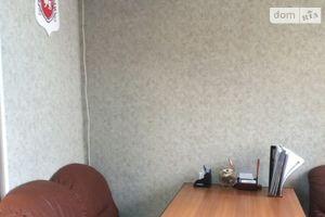 Офіси без посередників Республіки Криму області