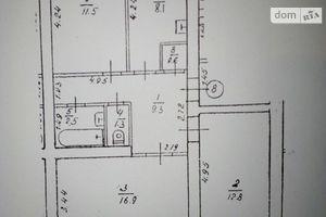 Недвижимость в Корце без посредников