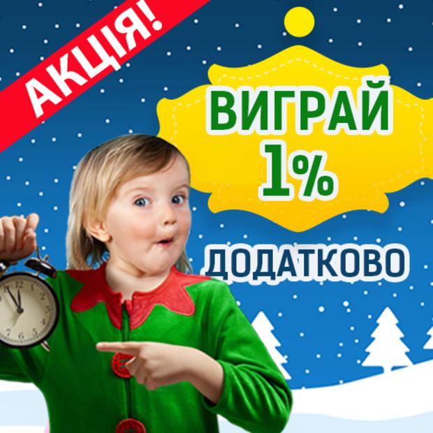 Акция от ЖК Петровский квартал!