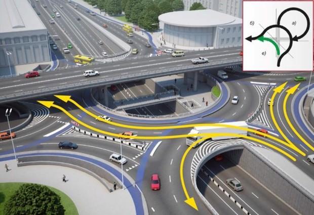 Власти представили новый проект реконструкции путепровода на Шулявке