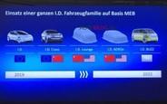 Volkswagen поведал о пятерке новых электрокаров