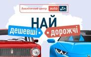 Где в Украине самые дорогие автомобили?