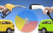 Яким авто віддають перевагу покупці в Україні