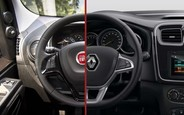 Що вибрати? Renault Sandero або Fiat Qubo