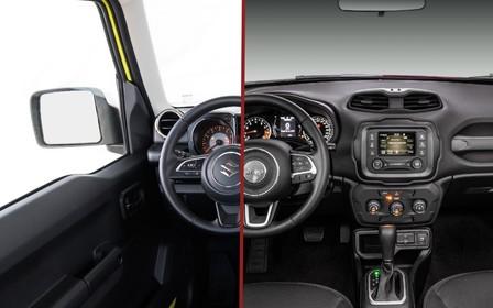 Что выбрать: Suzuki Jimny или Jeep Renegade?