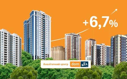 Ціни на вторинне житло по Україні зросли на 6,7%