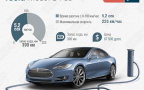 Электрокар Tesla Model S стал бюджетным