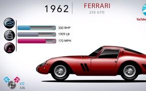 Эволюция Ferrari за 5 минут. ВИДЕО
