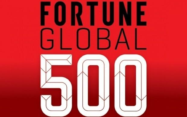 FAW Group вперше увійшла в першу сотню рейтингу найбільших світових компаній Fortune Global 500!