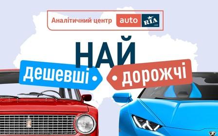 Де в Україні найдорожчі автомобілі?