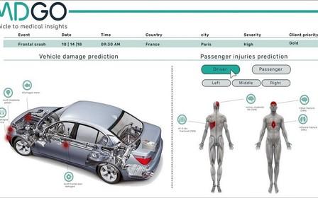Hyundai Motor і стартап MDGo вдосконалять системи безпеки автомобілів