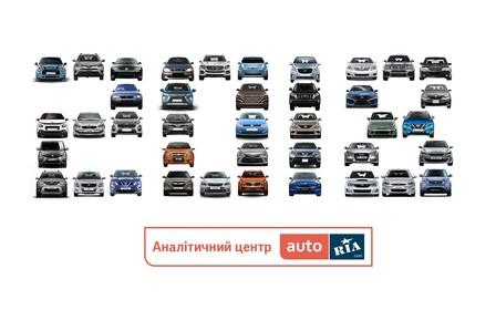 Як українці шукали й купували авто у 2018?