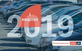 Какие новости на авторынке и что покупают украинцы?