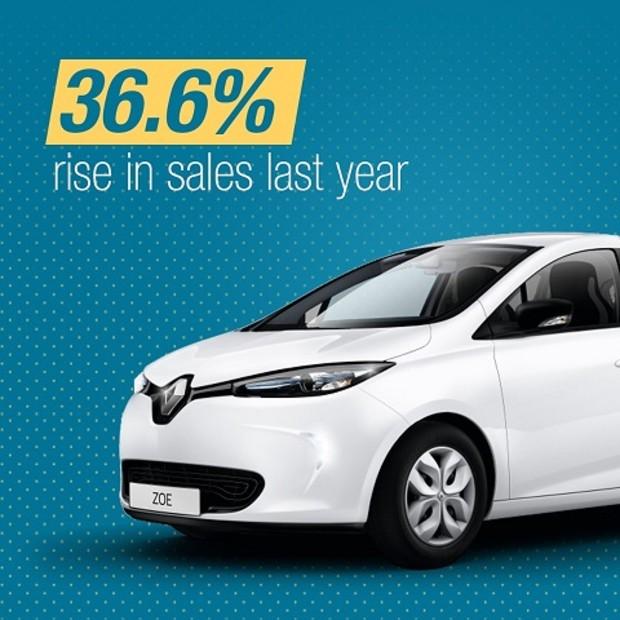 «Мировые продажи Groupe Renault в 2018 году достигли 3,9 млн автомобилей (+3.2%) с учетом Jinbei и Huason »